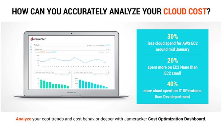 Analyse Cloud Cost