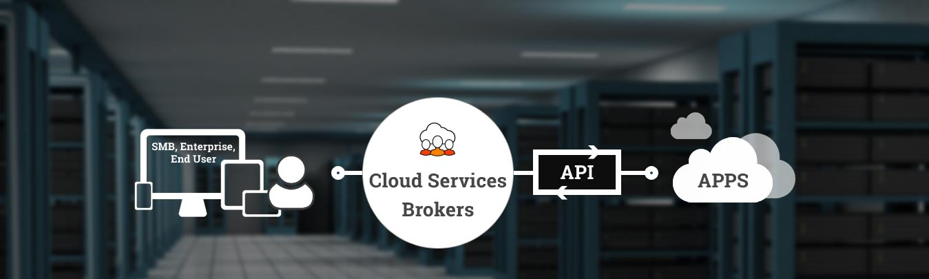 Cloud Services Broker
