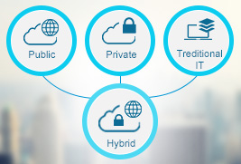 Hybric Cloud Benefits