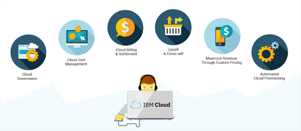 IBM Cloud Management
