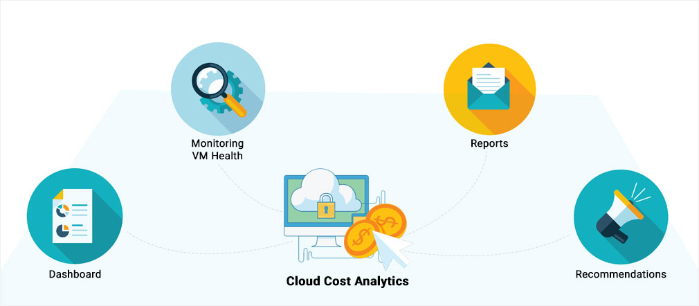 Cloud Cost Analytics