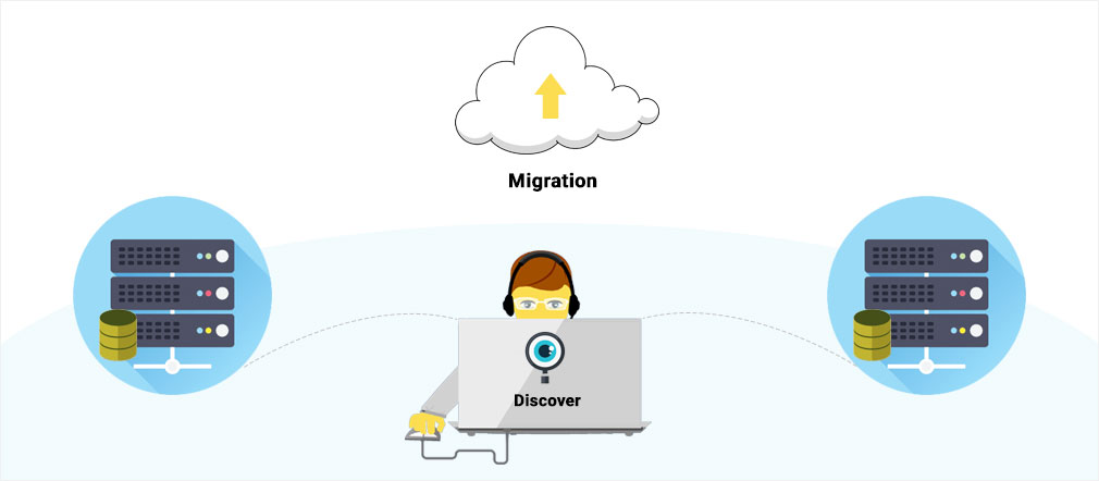 Discovery & Cloud Migration