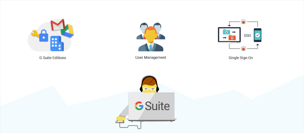 G Suite Integration